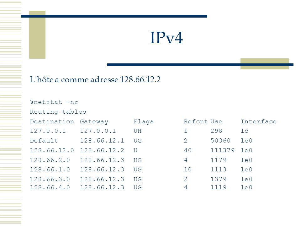 IPv4 L hôte a comme adresse 128.66.12.2 %netstat –nr Routing tables