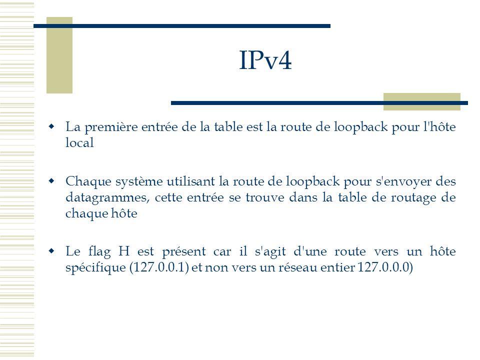 IPv4 La première entrée de la table est la route de loopback pour l hôte local.