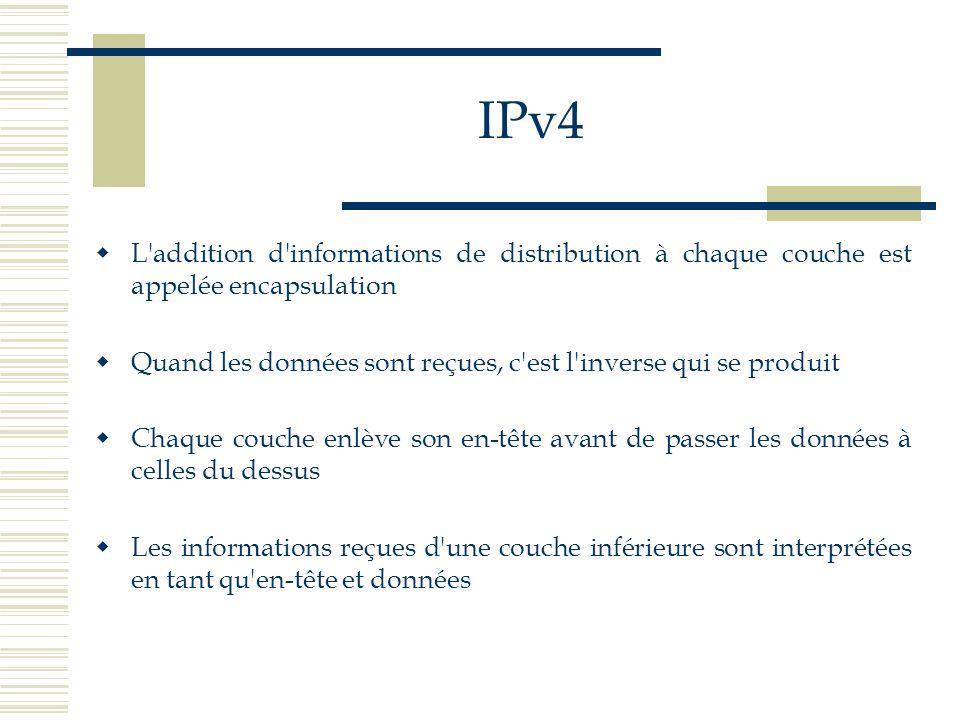 IPv4L addition d informations de distribution à chaque couche est appelée encapsulation.