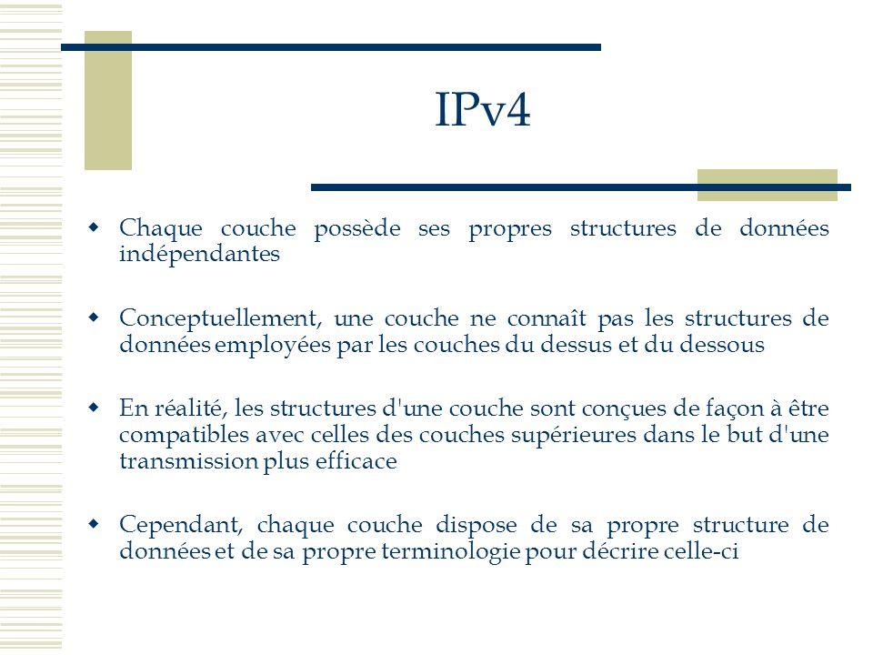 IPv4 Chaque couche possède ses propres structures de données indépendantes.