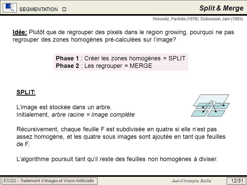 Split & Merge Horowitz, Pavlidis (1976), Dubuisson, Jain (1993)