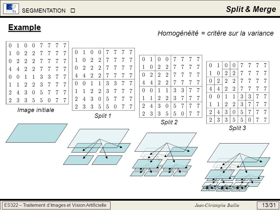 Split & Merge Example Homogénéité = critère sur la variance