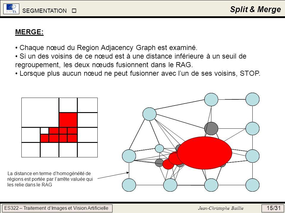 Split & Merge MERGE: Chaque nœud du Region Adjacency Graph est examiné.