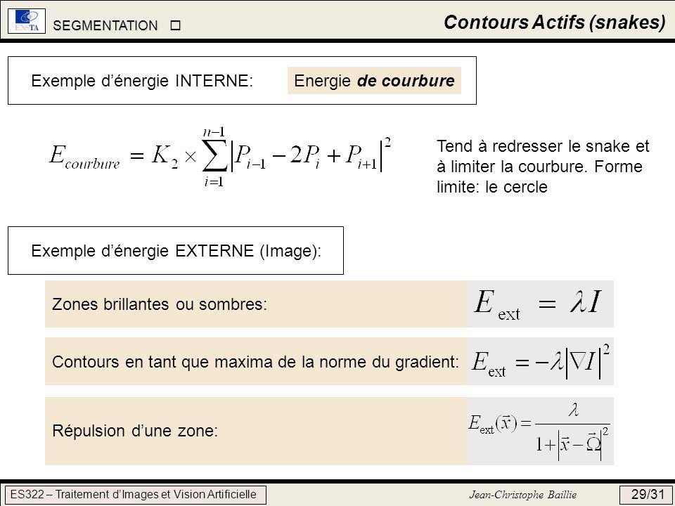 Contours Actifs (snakes)