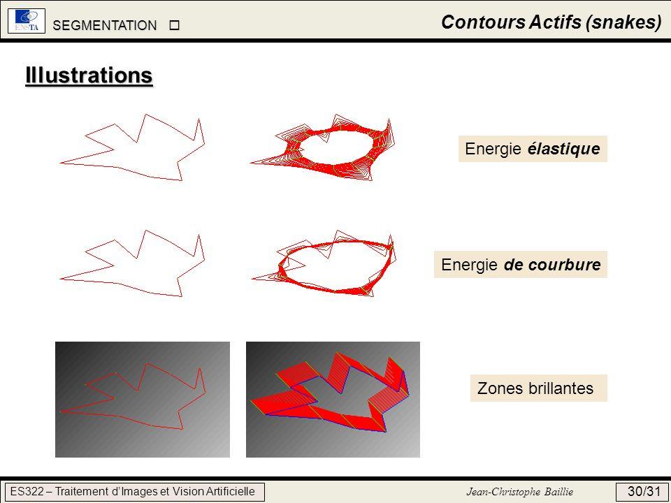 Illustrations Contours Actifs (snakes) Energie élastique