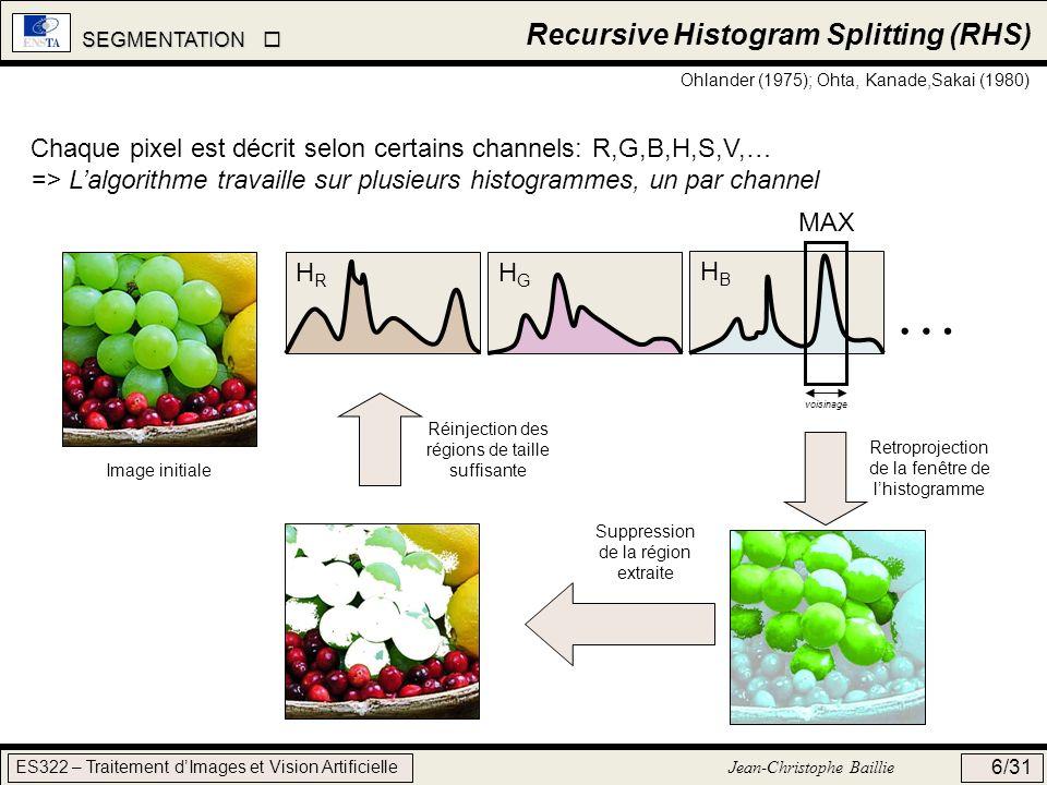 … Recursive Histogram Splitting (RHS)