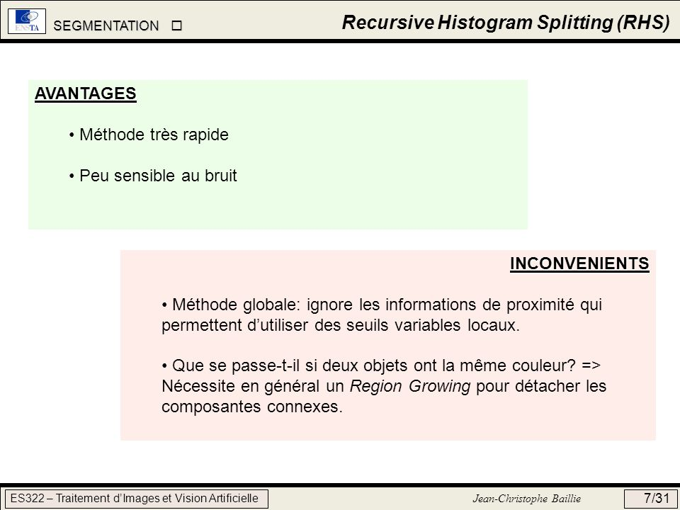 Recursive Histogram Splitting (RHS)