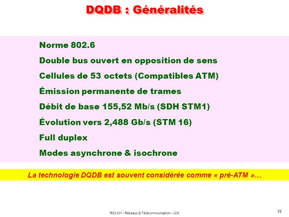 La technologie DQDB est souvent considérée comme « pré-ATM »…