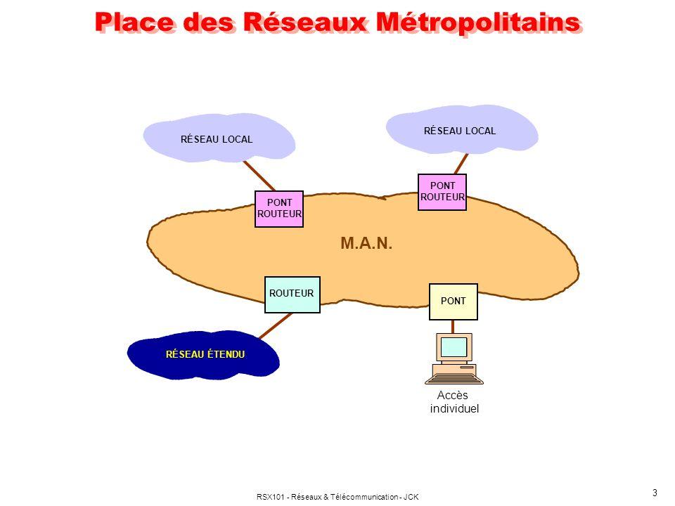 Place des Réseaux Métropolitains