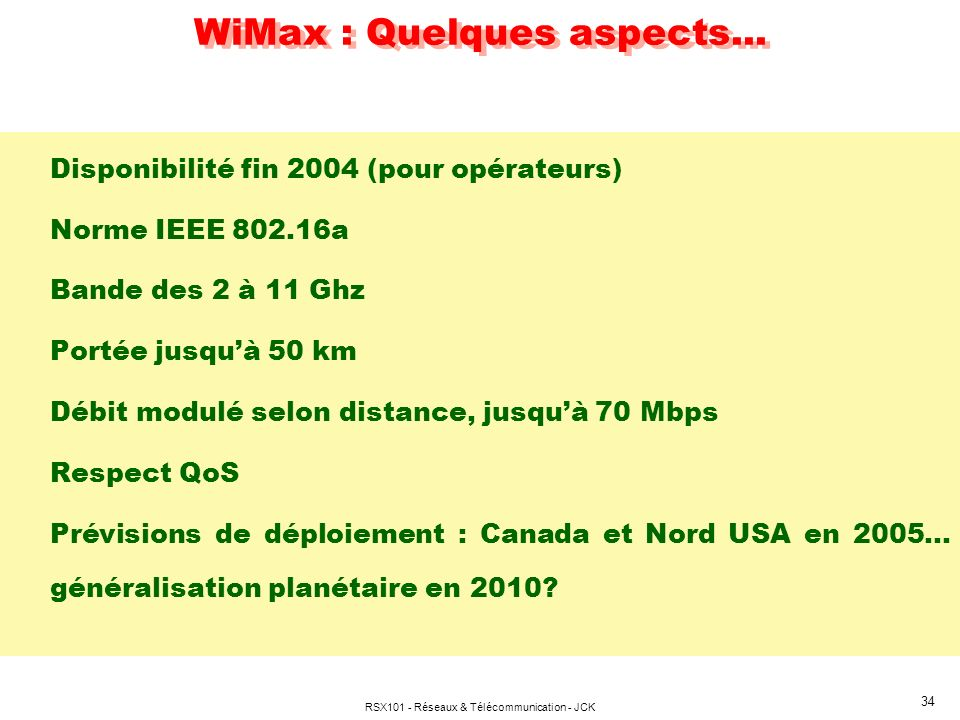 WiMax : Quelques aspects...