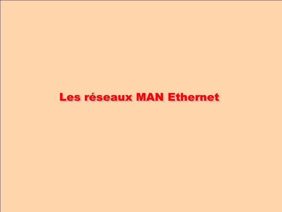 Les réseaux MAN Ethernet