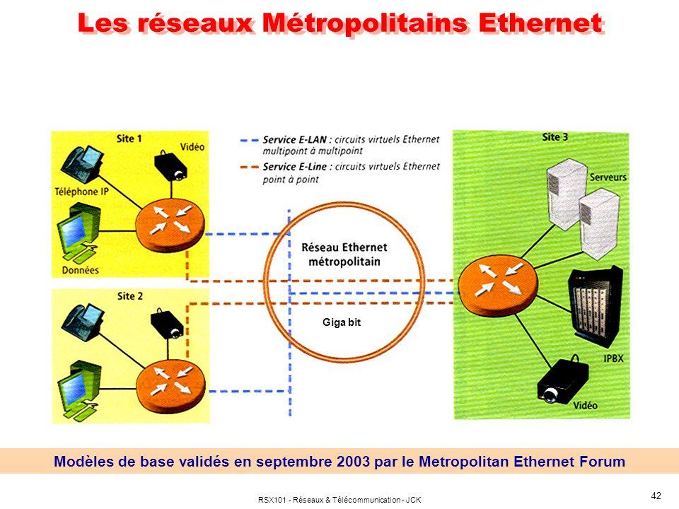 Les réseaux Métropolitains Ethernet