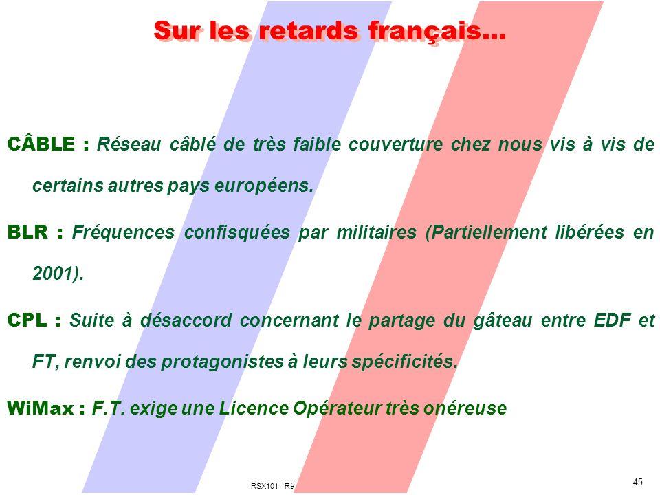 Sur les retards français...