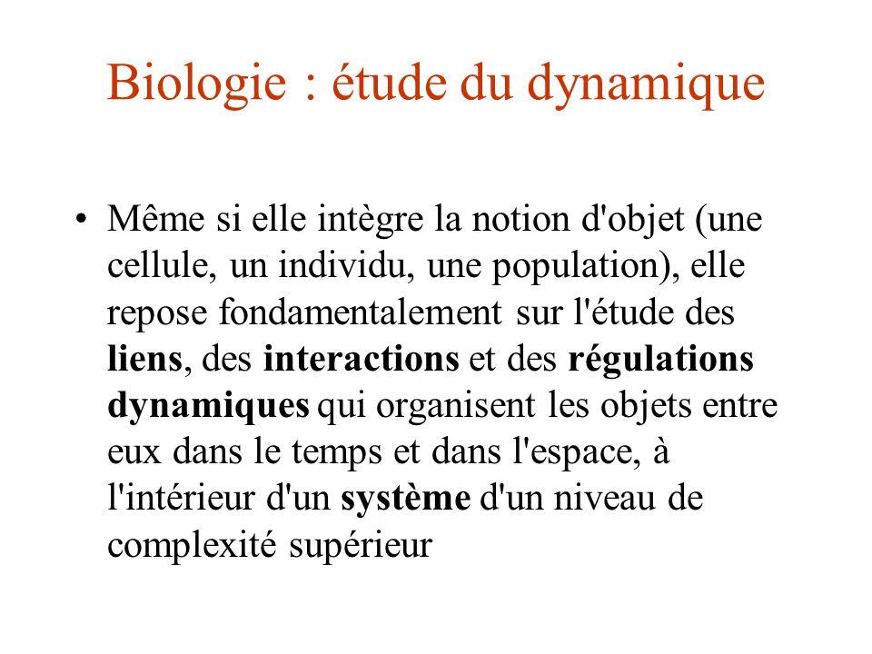 Biologie : étude du dynamique