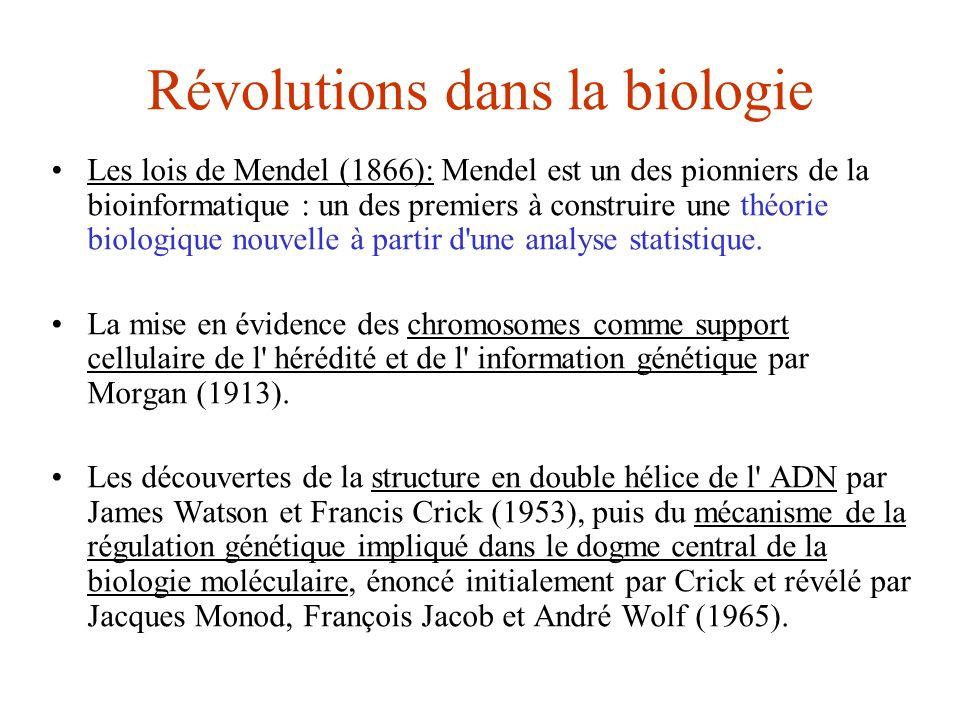 Révolutions dans la biologie