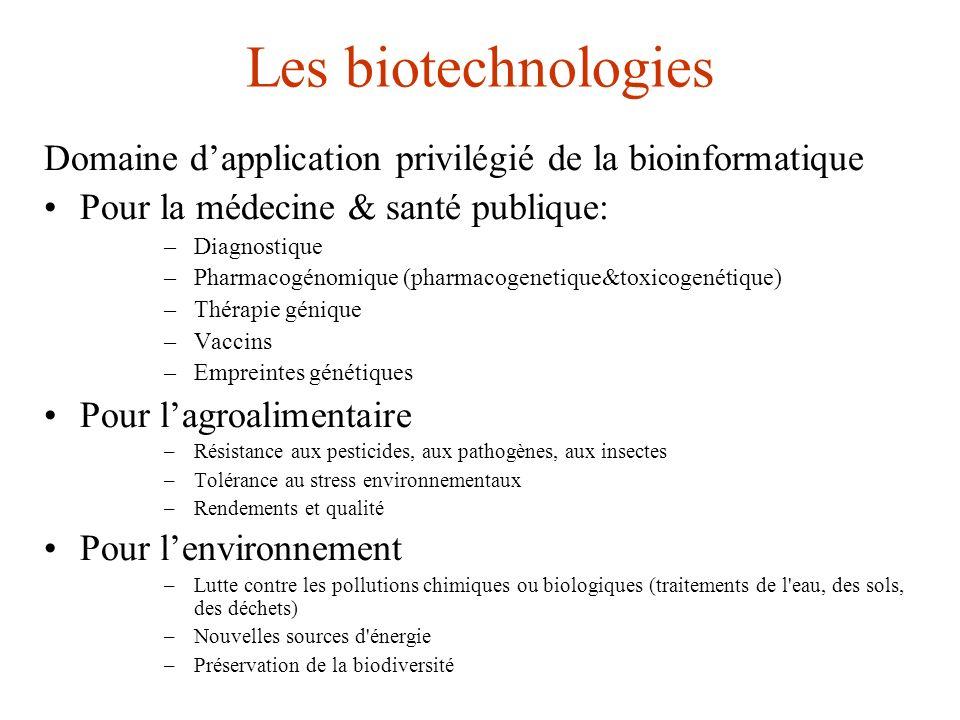 Les biotechnologies Domaine d'application privilégié de la bioinformatique. Pour la médecine & santé publique: