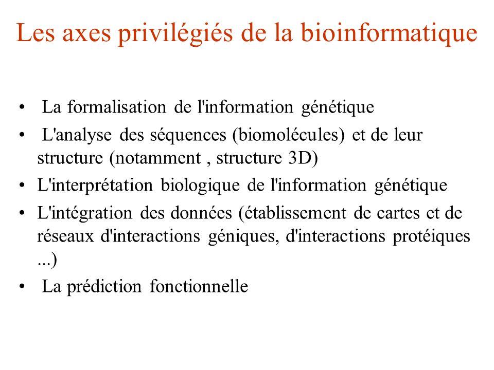 Les axes privilégiés de la bioinformatique