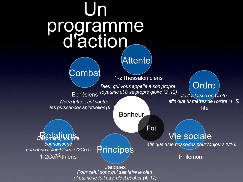 Un programme d action Attente Combat Ordre Relations Vie sociale