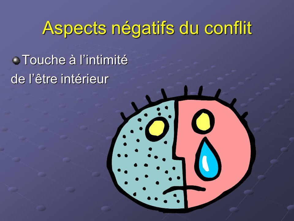 Aspects négatifs du conflit