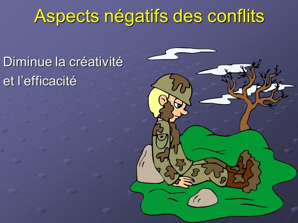 Aspects négatifs des conflits