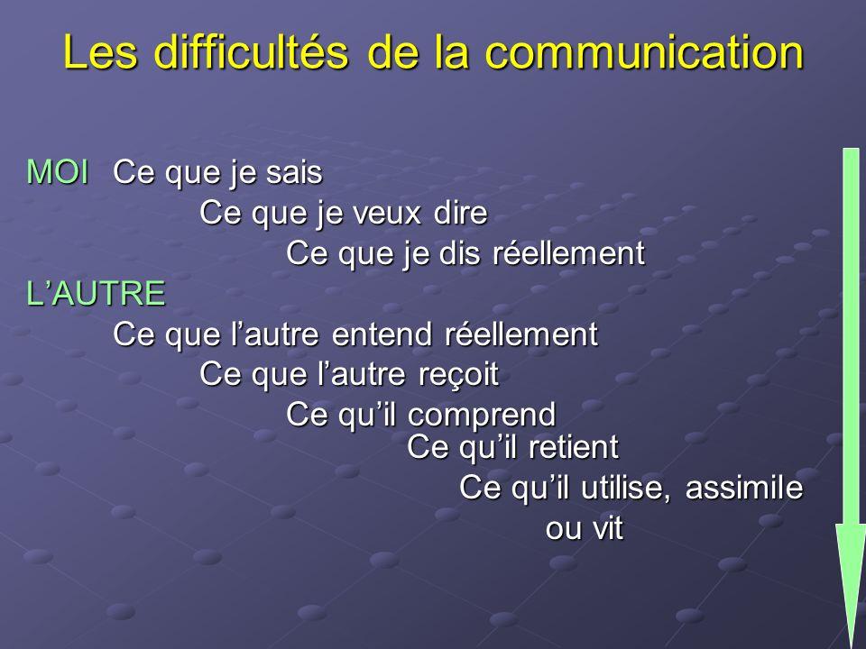 Les difficultés de la communication