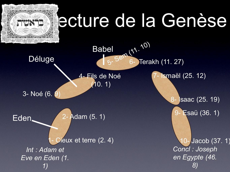 Lecture de la Genèse Babel Déluge Eden 5- Sem (11. 10)