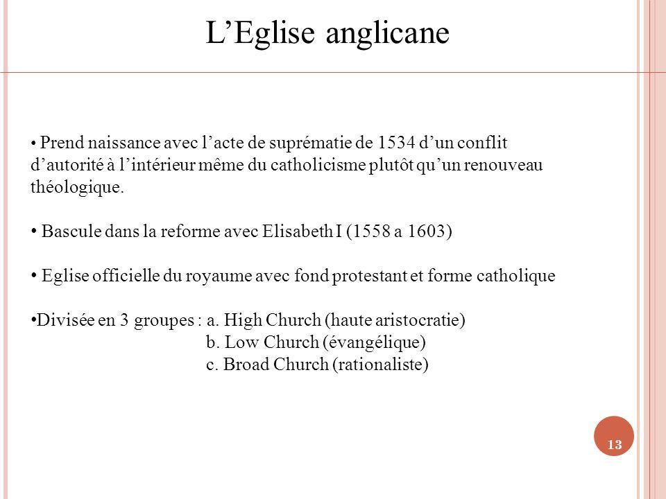 L'Eglise anglicane