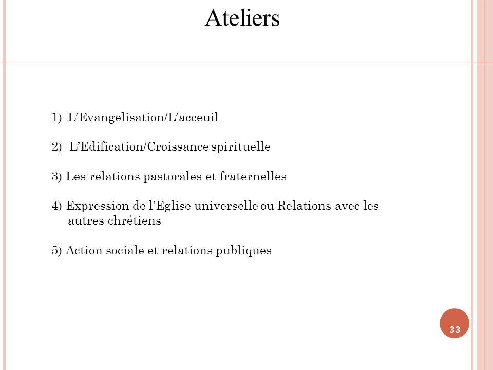 Ateliers L'Evangelisation/L'acceuil