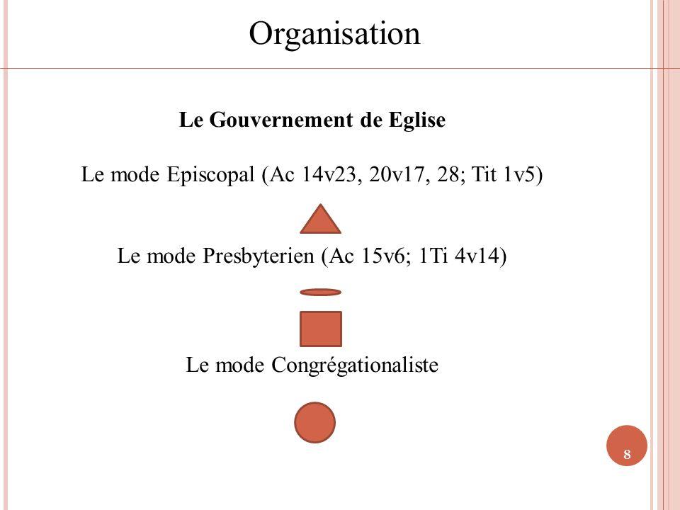 Organisation Le Gouvernement de Eglise