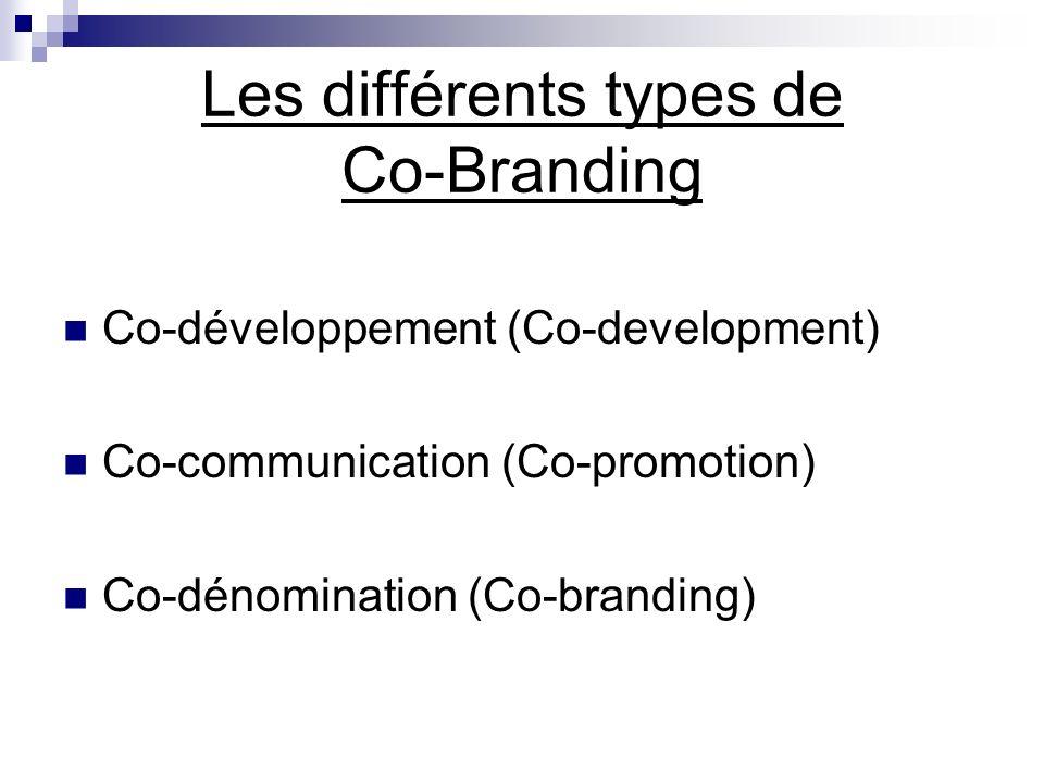 Les différents types de Co-Branding
