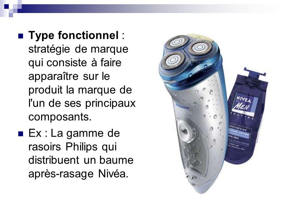 Type fonctionnel : stratégie de marque qui consiste à faire apparaître sur le produit la marque de l un de ses principaux composants.
