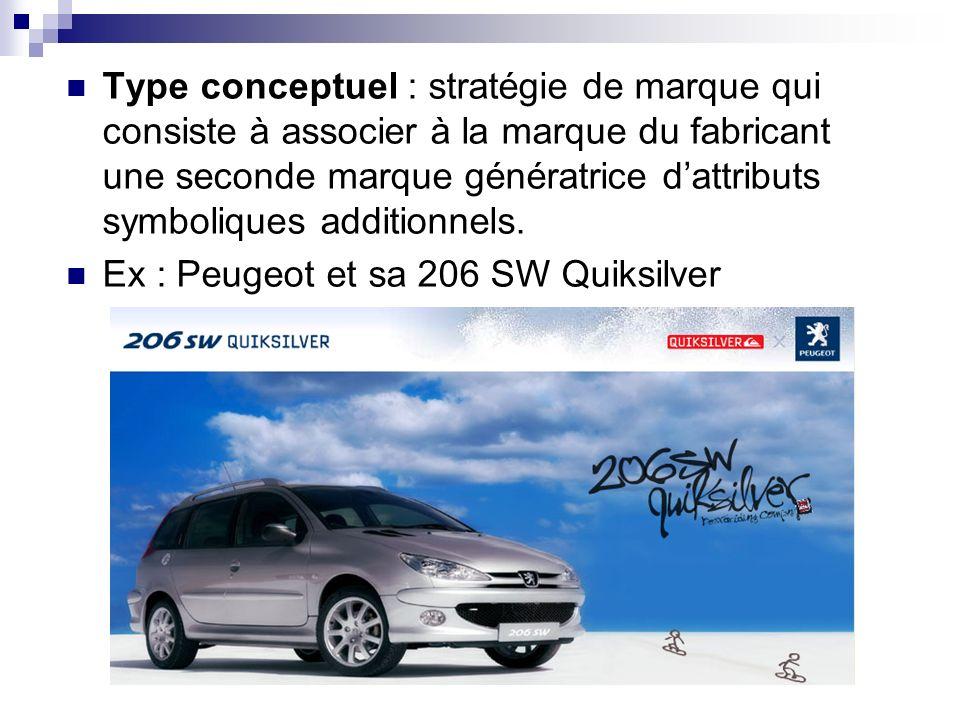Type conceptuel : stratégie de marque qui consiste à associer à la marque du fabricant une seconde marque génératrice d'attributs symboliques additionnels.