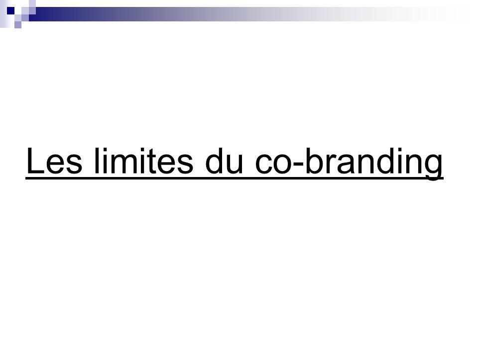 Les limites du co-branding