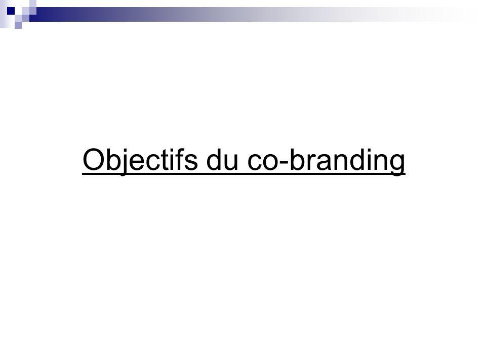 Objectifs du co-branding