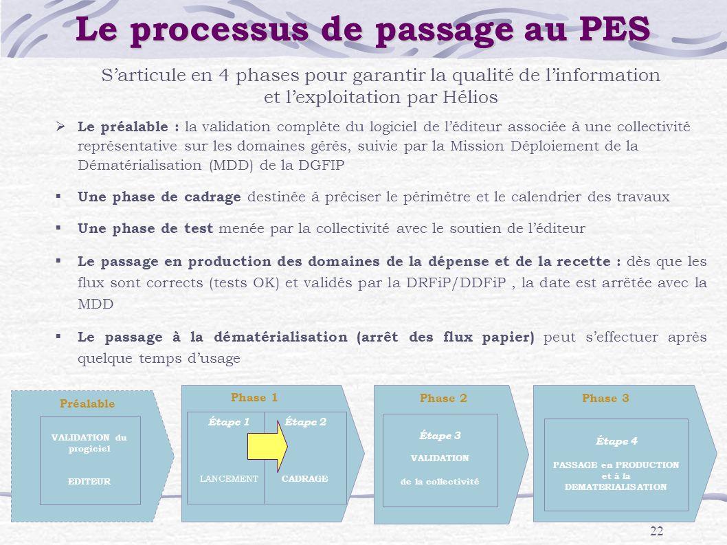 Le processus de passage au PES