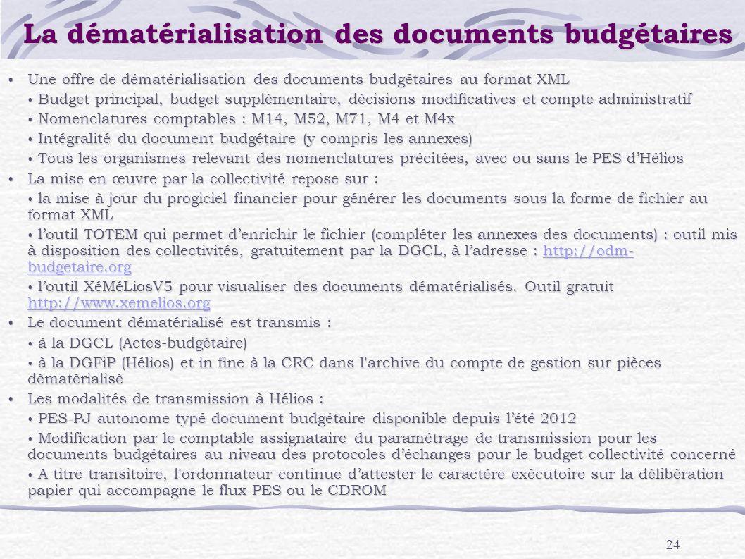 La dématérialisation des documents budgétaires