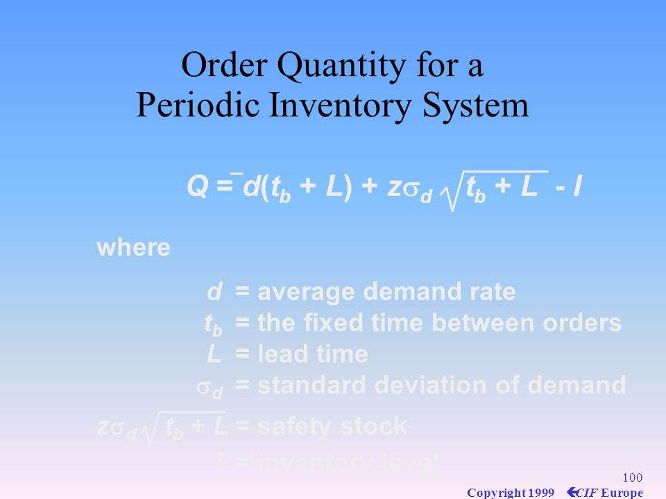 Order Quantity for a Periodic Inventory System