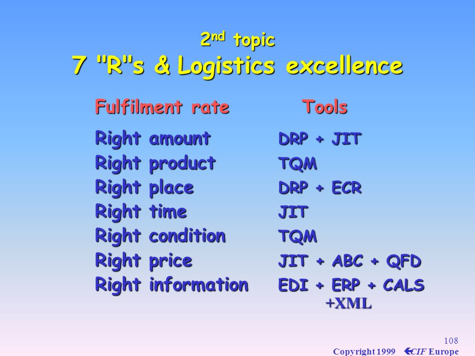 2nd topic 7 R s & Logistics excellence