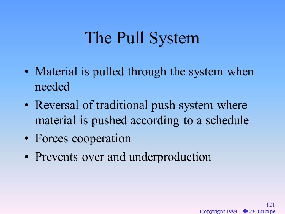 The Pull System Material is pulled through the system when needed