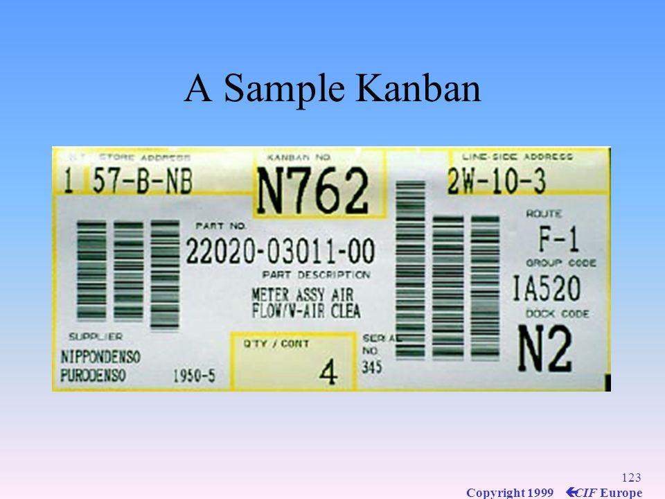 A Sample Kanban