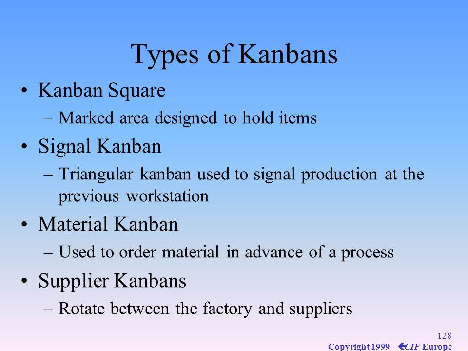 Types of Kanbans Kanban Square Signal Kanban Material Kanban