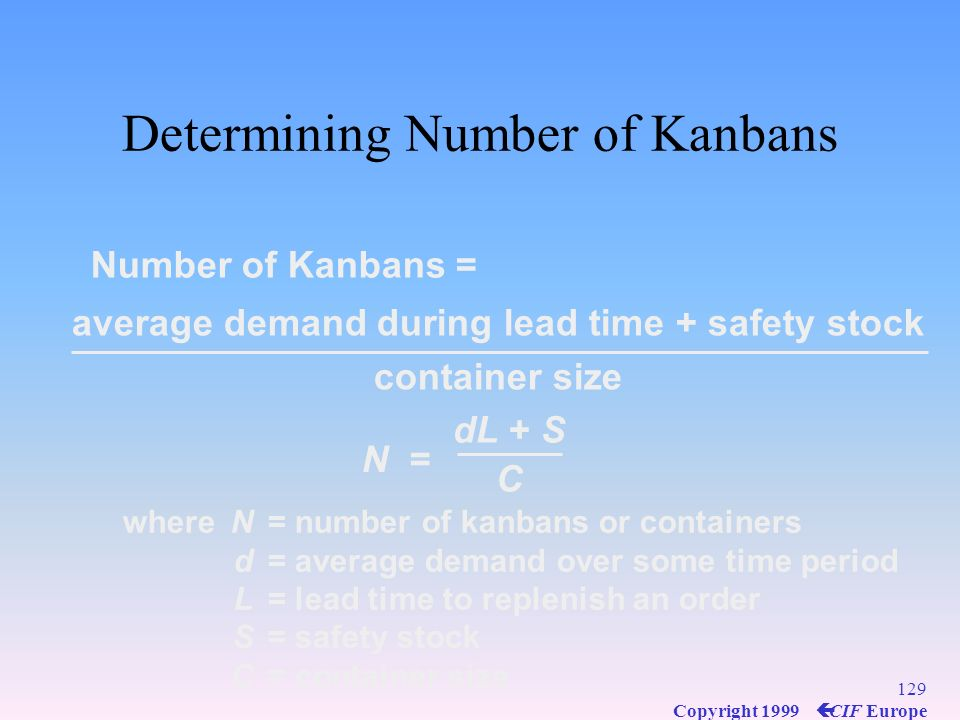 Determining Number of Kanbans