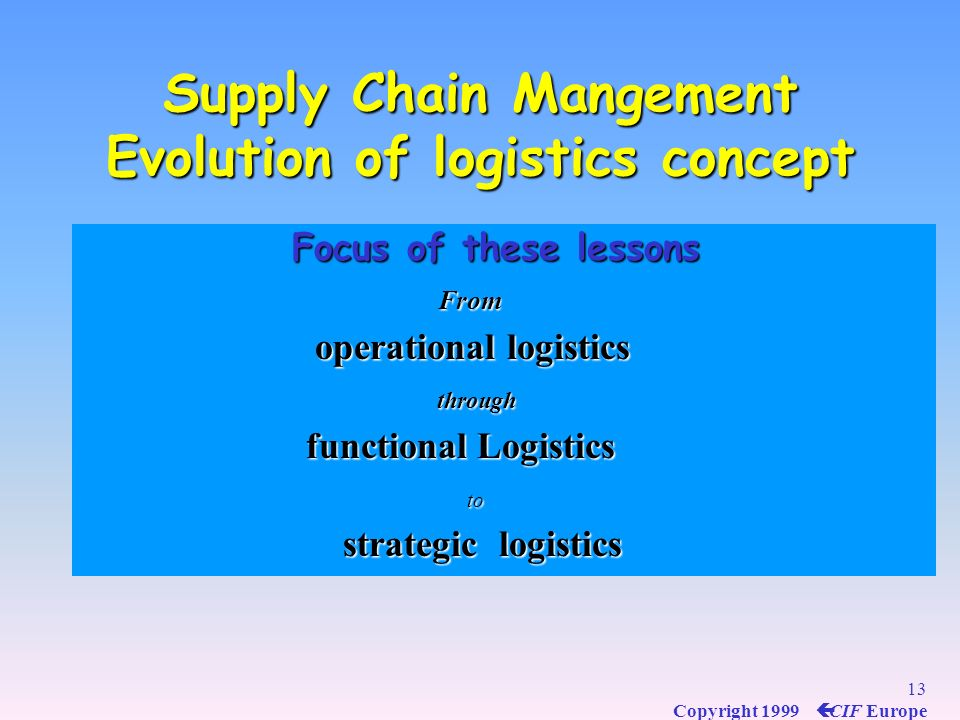 Supply Chain Mangement Evolution of logistics concept