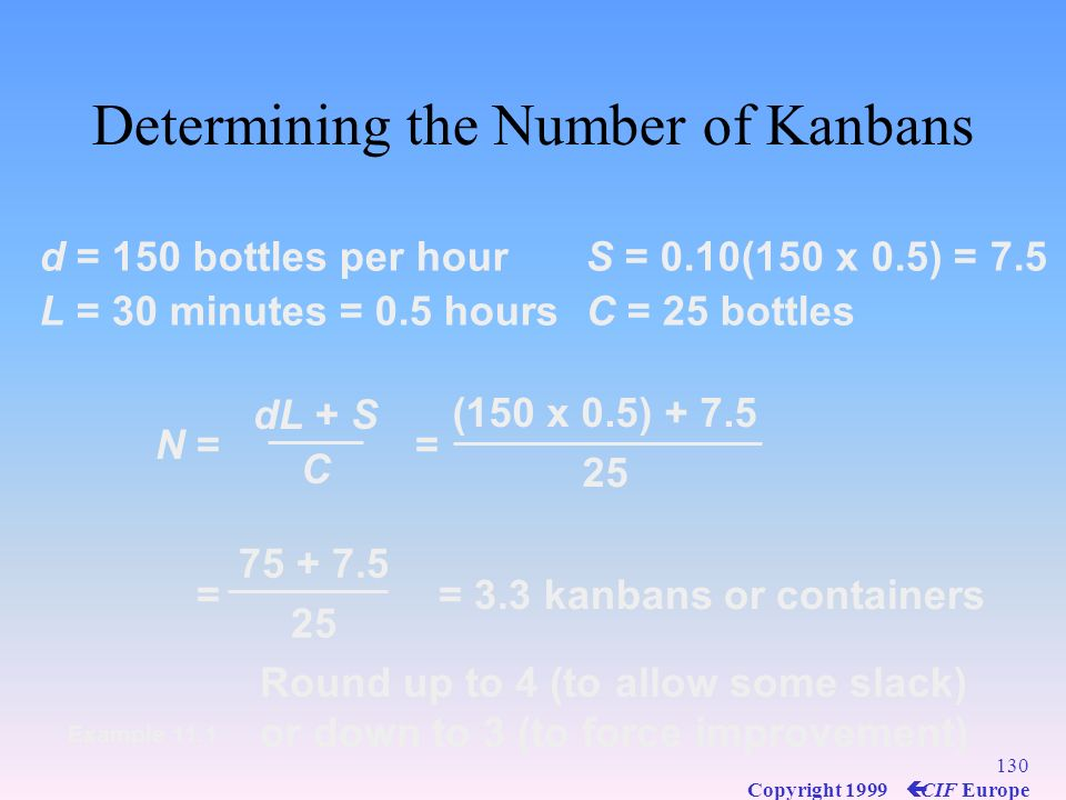 Determining the Number of Kanbans