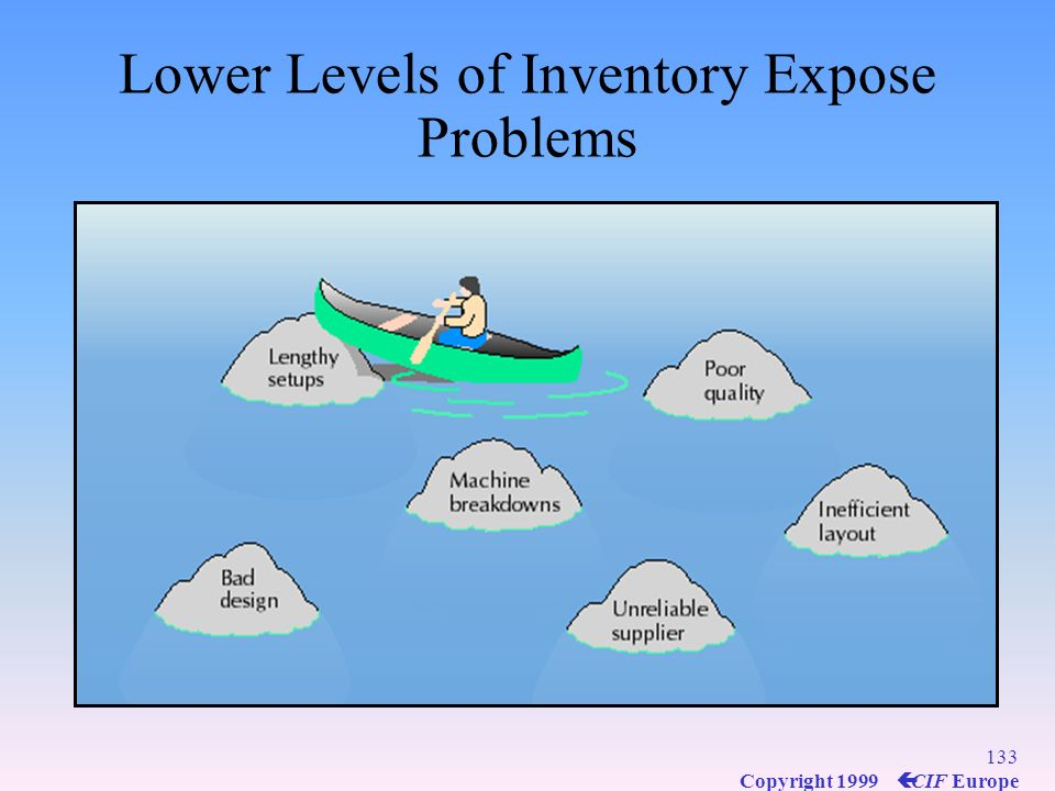 Lower Levels of Inventory Expose Problems