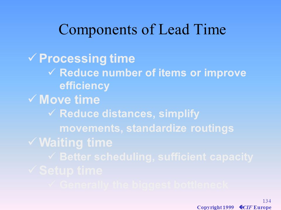 Components of Lead Time