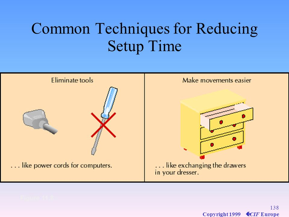 Common Techniques for Reducing Setup Time