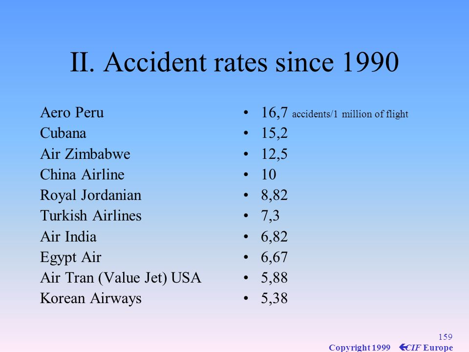 II. Accident rates since 1990