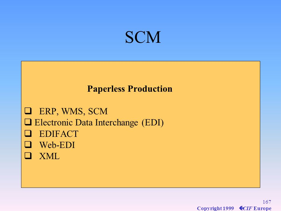 SCM Paperless Production ERP, WMS, SCM