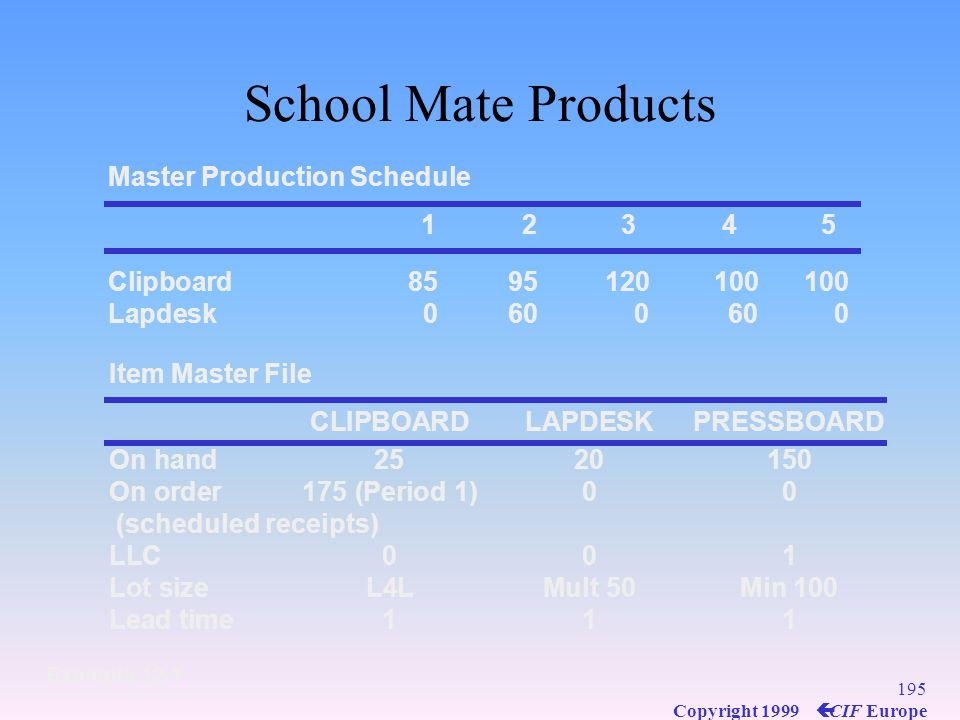 School Mate Products Master Production Schedule 1 2 3 4 5